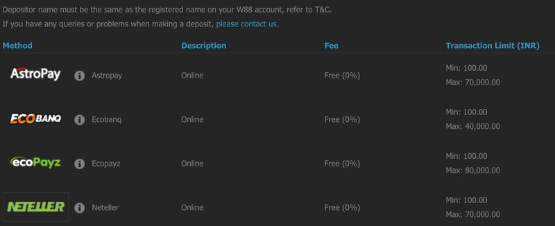 Make Your Deposit And Withdrawal Safely and Fast at W88 com