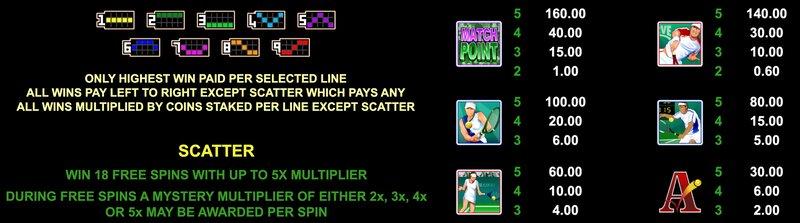 How to Play Slot W88 - Bonus Symbols