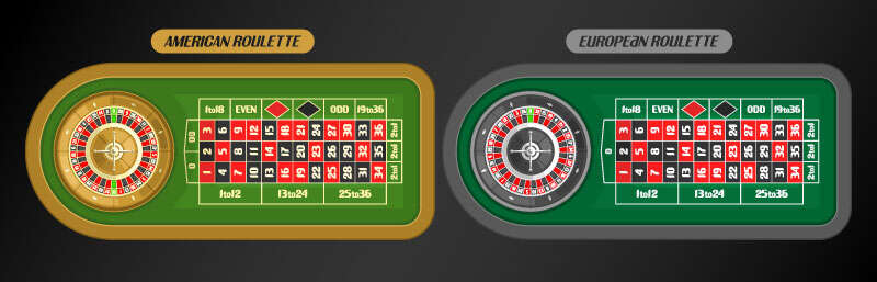 Roulette Online Game - The Basic of the Game - Wheel Styles