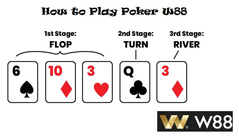 The Fundamentals to Triumph How to Play Poker W88